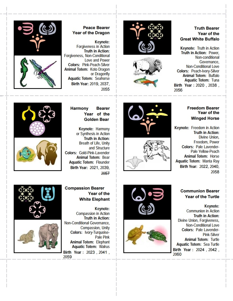 Astrology.Cards[1]