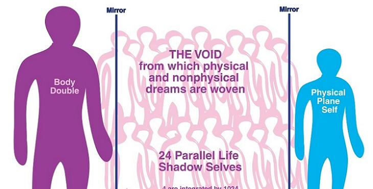 Image of parallel lives. Charts & Diagrams, Volume 5